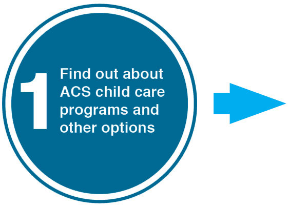 Step 1:link to Find out about ACS child care programs and other options