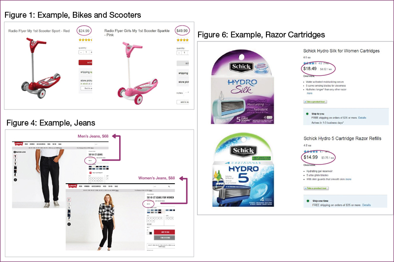 Examples of products for female consumers that were priced higher than those of male consumers