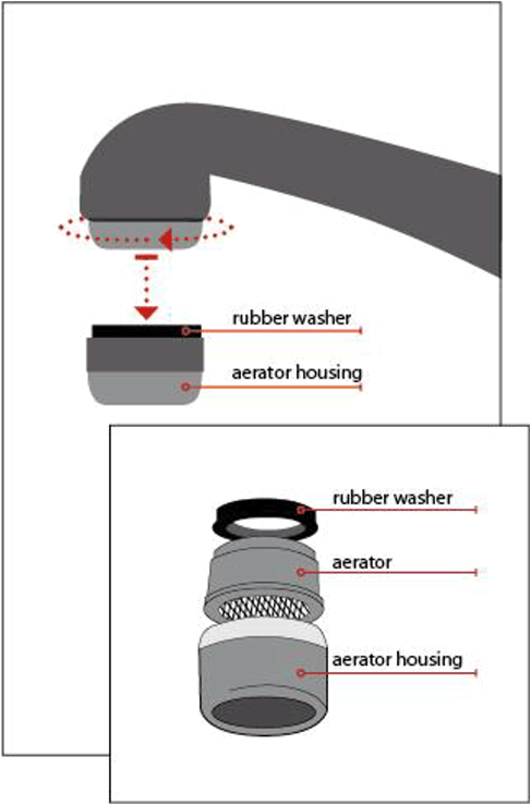 Graphic showing how to take apart a faucet head
