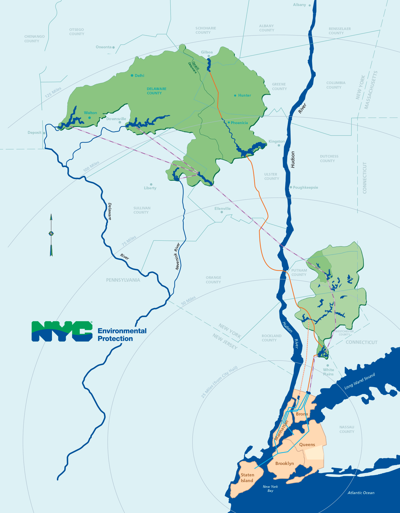 New York City's Water Supply System