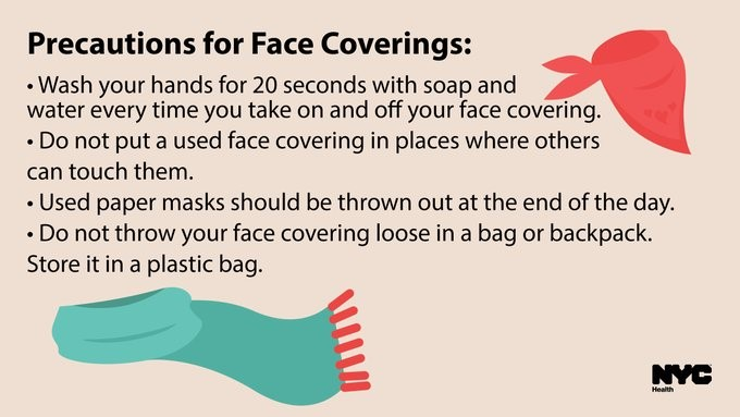 Precautions for Face Coverings