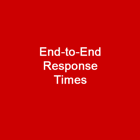 End-to-End Response Times