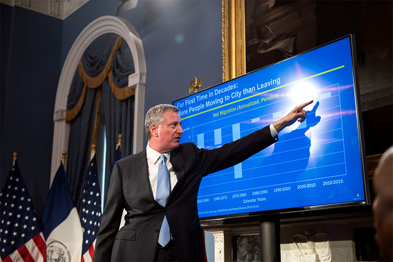 Fact Sheet: Mayor de Blasio Releases FY 2017 Executive Budget