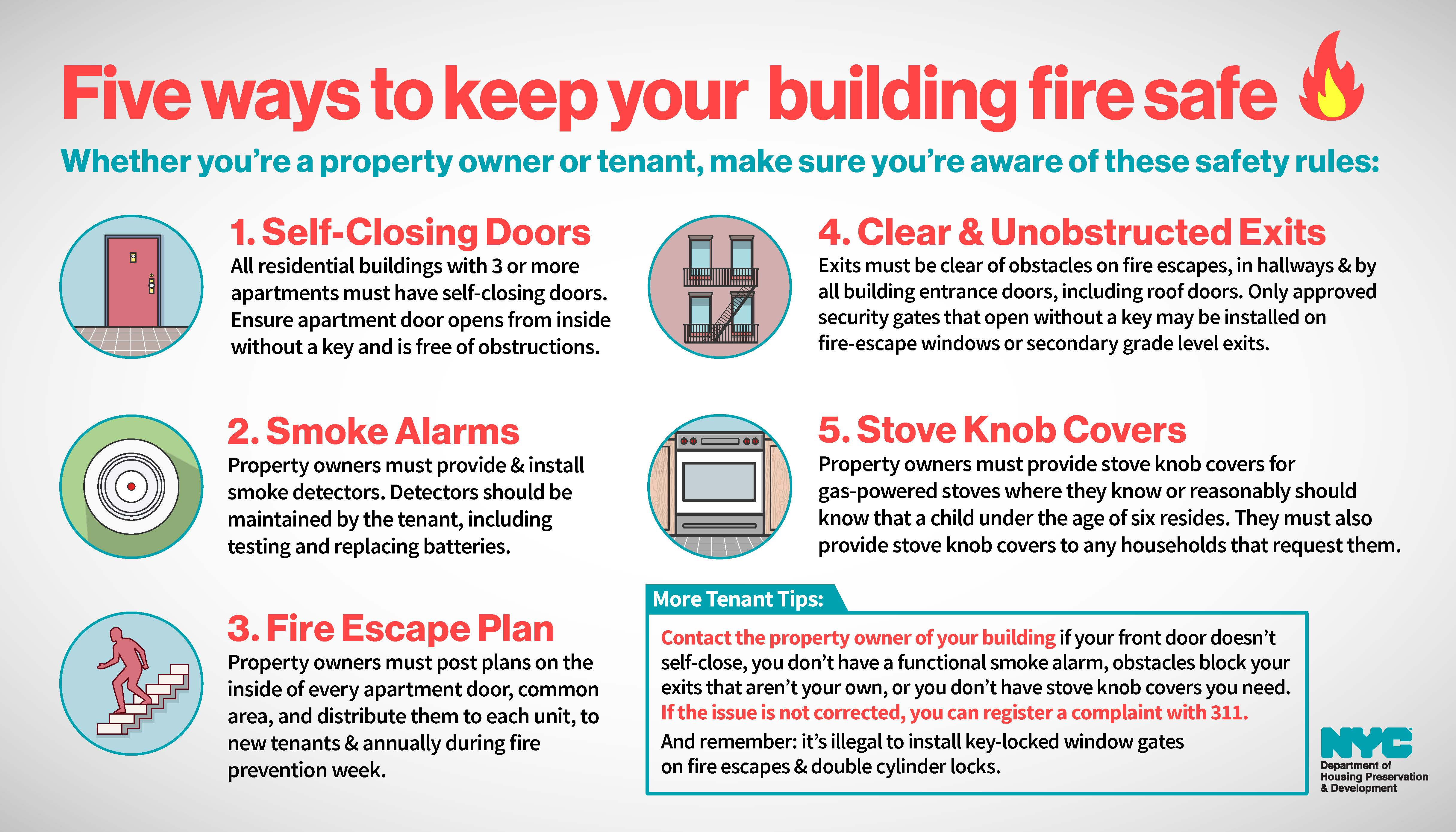 Fire Safety Graphic (same as content above)