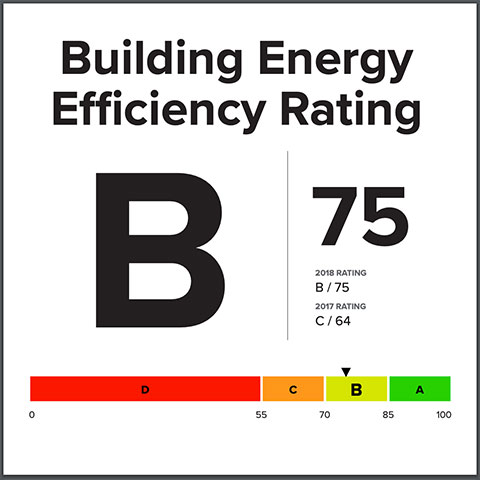 Building Energy Efficiency Rating