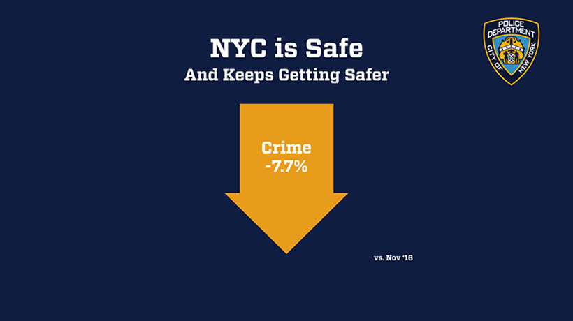 New York City's Historic Crime Reduction Continues Through November