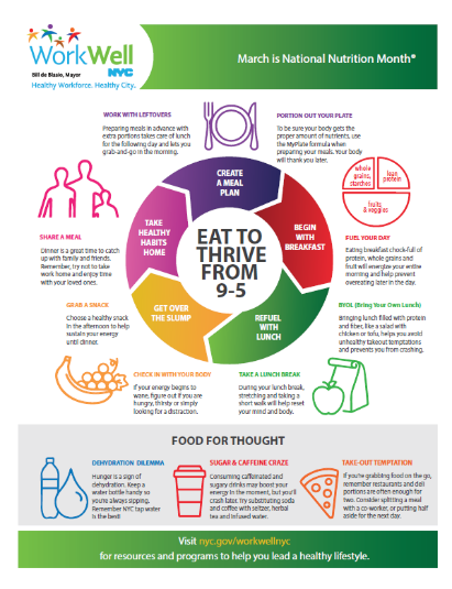 Link to Eat to Thrive Infographic
