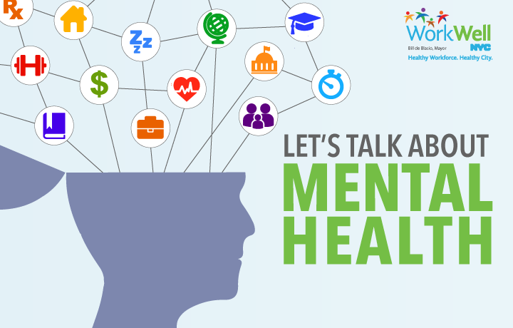 Wellness Banner - Let's Talk About Mental Health