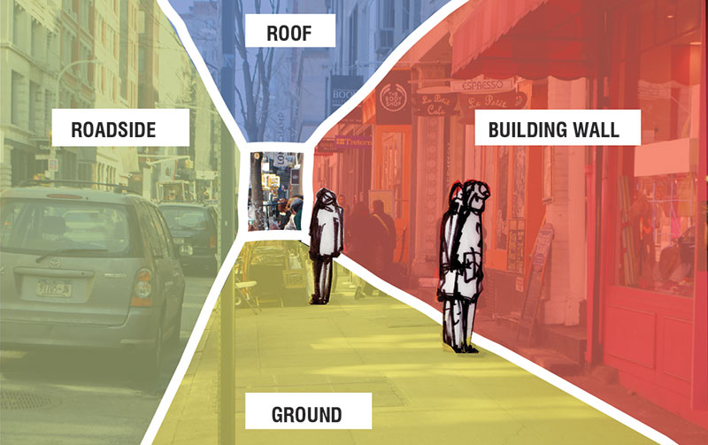 Active Design Shaping The Sidewalk Experience Dcp