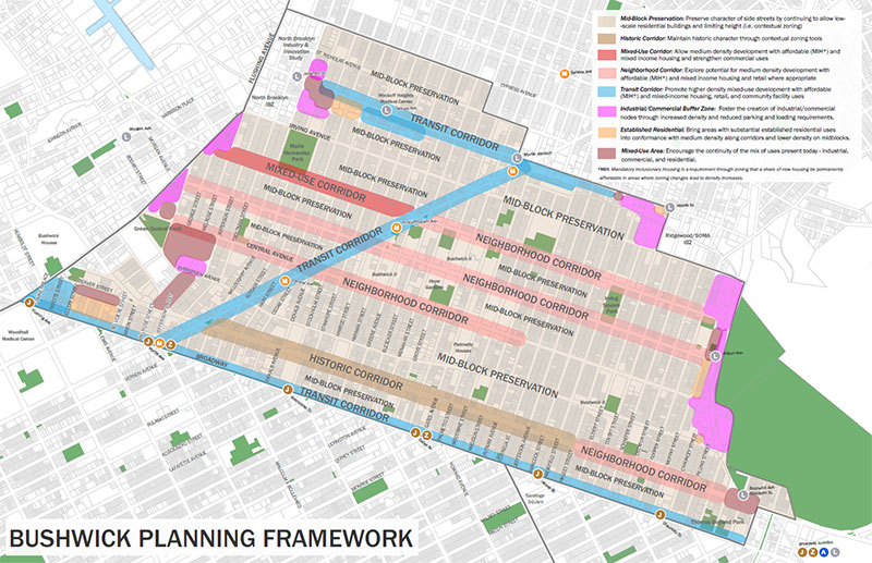 Link to Bushwick Draft Planning Framework