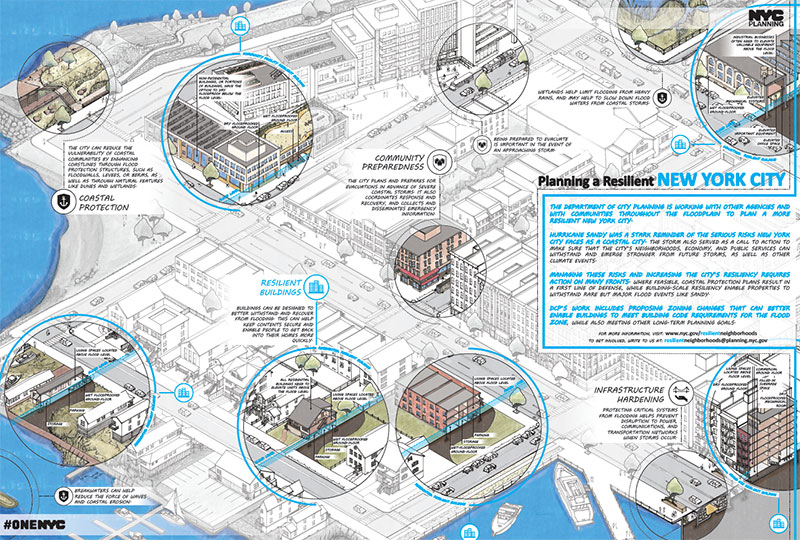 Learn how our work fits into planning a  resilient New York City.</a>