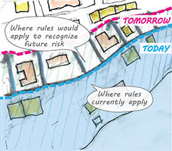 Zoning for Coastal Flood Resiliency: Sketch of waterfront indicating where zoning rules currently apply and where they would apply to recognize future risk.