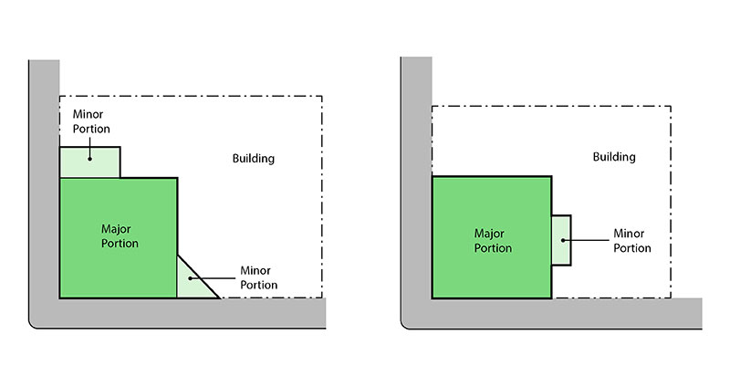 Diagrams illustrating the relationship between major and minor portions of the public plaza