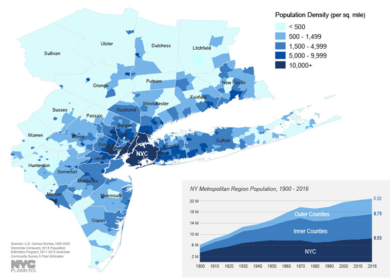 This map represents population per square mile for U.S. Census Bureau Minor County Divisions and Census Designated Places using the 2011-2015 American Community Survey (ACS) 5-Year Estimates for total population, and therefore represents an average over that period. It also shows share of regional population by NYC, inner, and outer counties from 1900 to 2016.