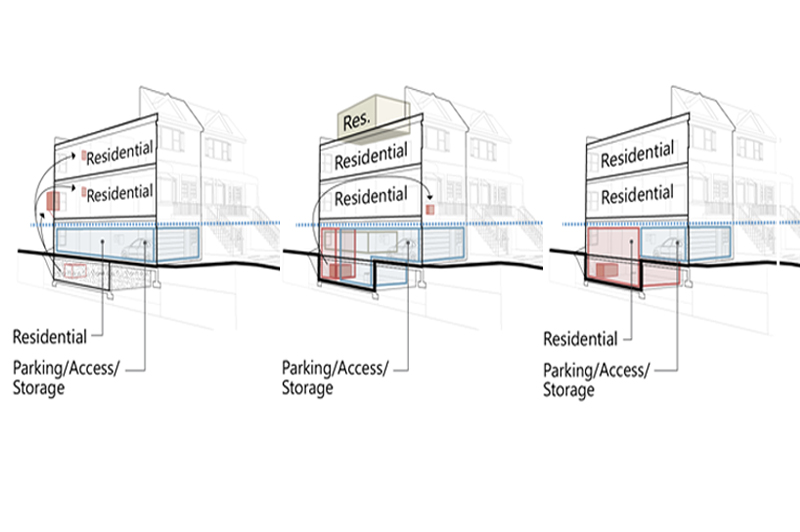 Retrofitting Buildings For Flood Risk Dcp