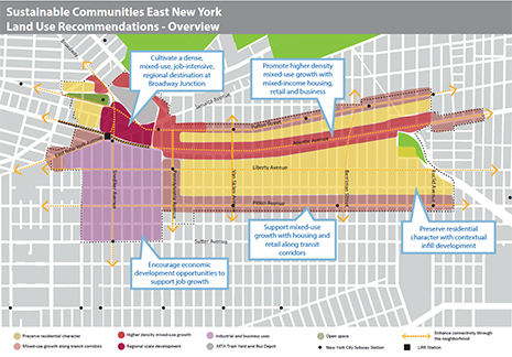east new york planning framework diagram