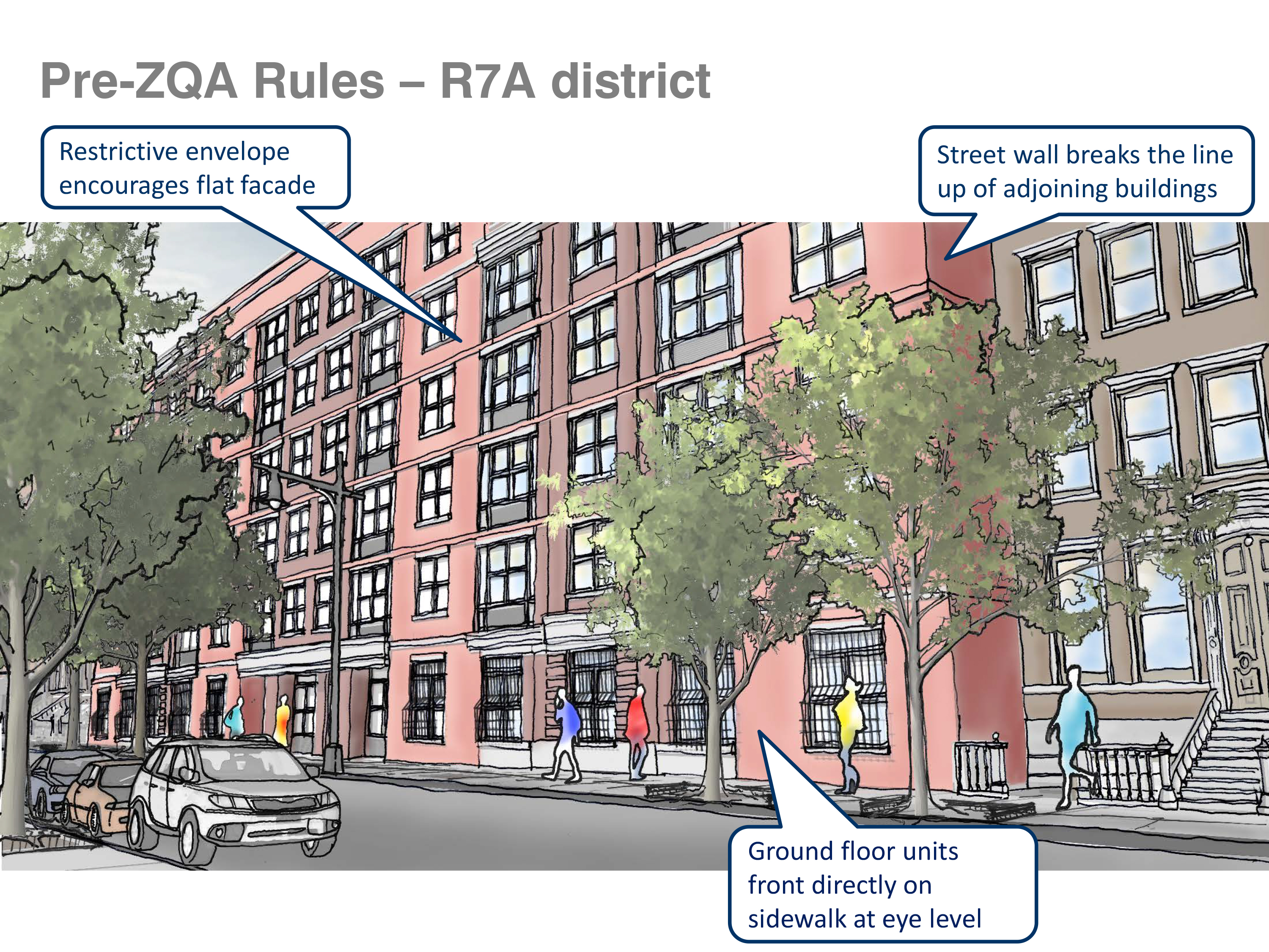 Pre-ZQA Rules - R7A District