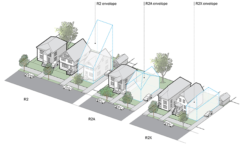 Zoning Districts & Tools Residence Districts - R2 - R2A ...