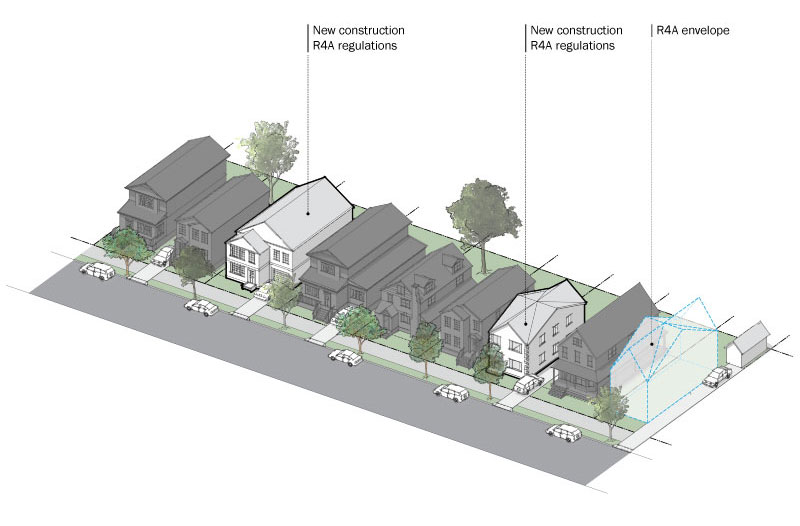 Zoning Districts & Tools Residence Districts - R4 - R4 ...