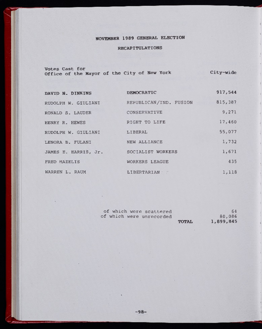 Board of Elections Annual Report of 1989 - Mayoral Election Results