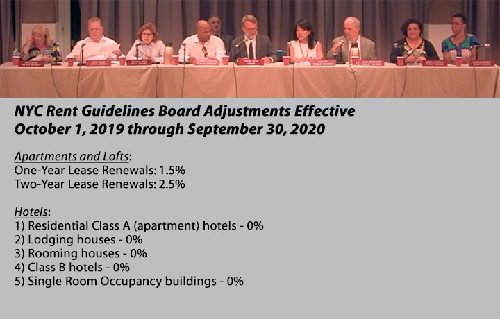 Rent Guidelines Board