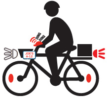 NYC DOT - Bicyclists - Commercial Bicycling