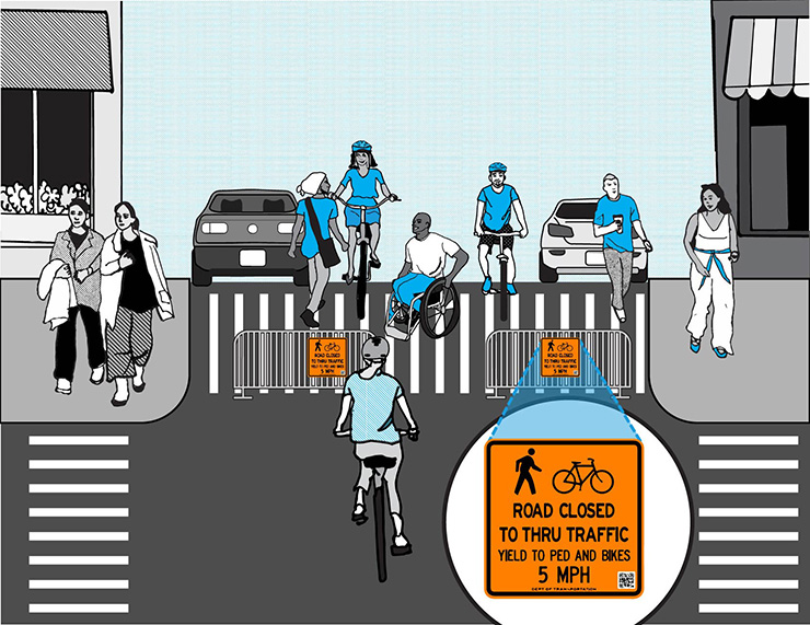 """A black, white and blue illustration of a street closed to moving traffic by French barricades with """"Road Closed to Thru Traffic, Yield to Ped and Bikes, 5 MPH"""" signs that is open to pedestrians and cyclists. Cars remain parked on either side of the street, while people walk and ride bicycles down the Open Street. An arrow above the middle of the road shows that a 15 foot emergency lane is kept clear of obstructions between the parked cars."""