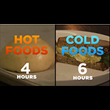 foods with words hot foods four hours cold foods six hours
